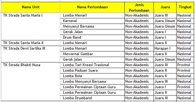 Tangerang 1