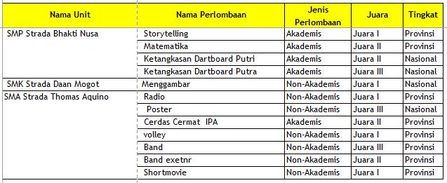 Tangerang 6